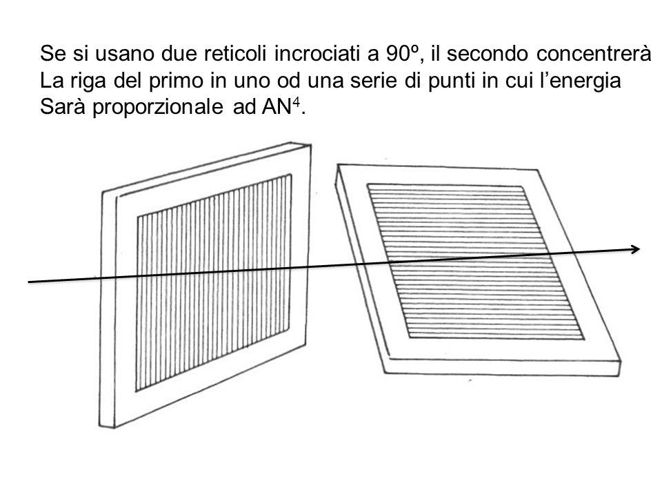 Se si usano due reticoli incrociati a 90º, il secondo concentrerà