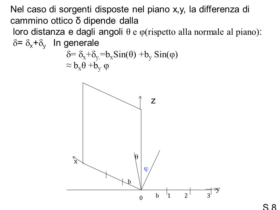 Nel caso di sorgenti disposte nel piano x,y, la differenza di
