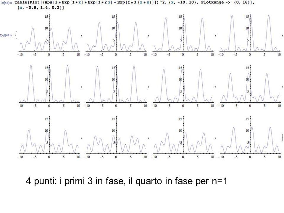 4 punti: i primi 3 in fase, il quarto in fase per n=1