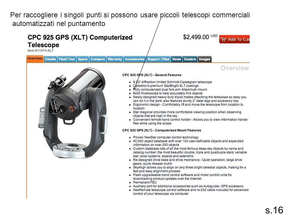Per raccogliere i singoli punti si possono usare piccoli telescopi commerciali