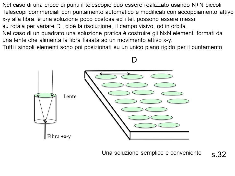 Nel caso di una croce di punti il telescopio può essere realizzato usando N+N piccoli