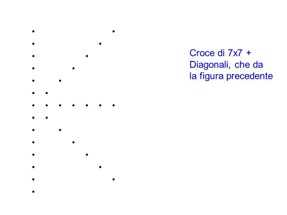 Croce di 7x7 + Diagonali, che da la figura precedente