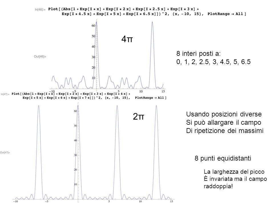 4π 8 interi posti a: 0, 1, 2, 2.5, 3, 4.5, 5, 6.5. 2π. Usando posizioni diverse. Si può allargare il campo.