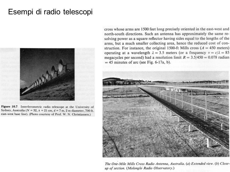 Esempi di radio telescopi