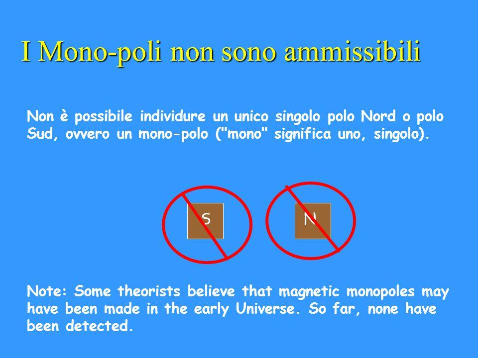 I Mono-poli non sono ammissibili