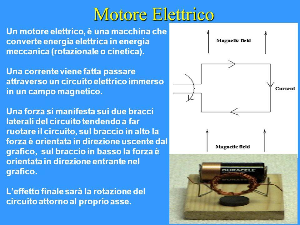 Motore Elettrico Un motore elettrico, è una macchina che converte energia elettrica in energia meccanica (rotazionale o cinetica).