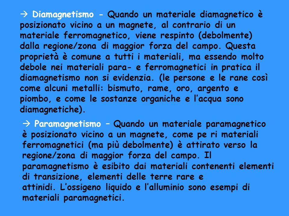 Diamagnetismo - Quando un materiale diamagnetico è posizionato vicino a un magnete, al contrario di un materiale ferromagnetico, viene respinto (debolmente) dalla regione/zona di maggior forza del campo. Questa proprietà è comune a tutti i materiali, ma essendo molto debole nei materiali para- e ferromagnetici in pratica il diamagnetismo non si evidenzia. (le persone e le rane così come alcuni metalli: bismuto, rame, oro, argento e piombo, e come le sostanze organiche e l'acqua sono diamagnetiche).