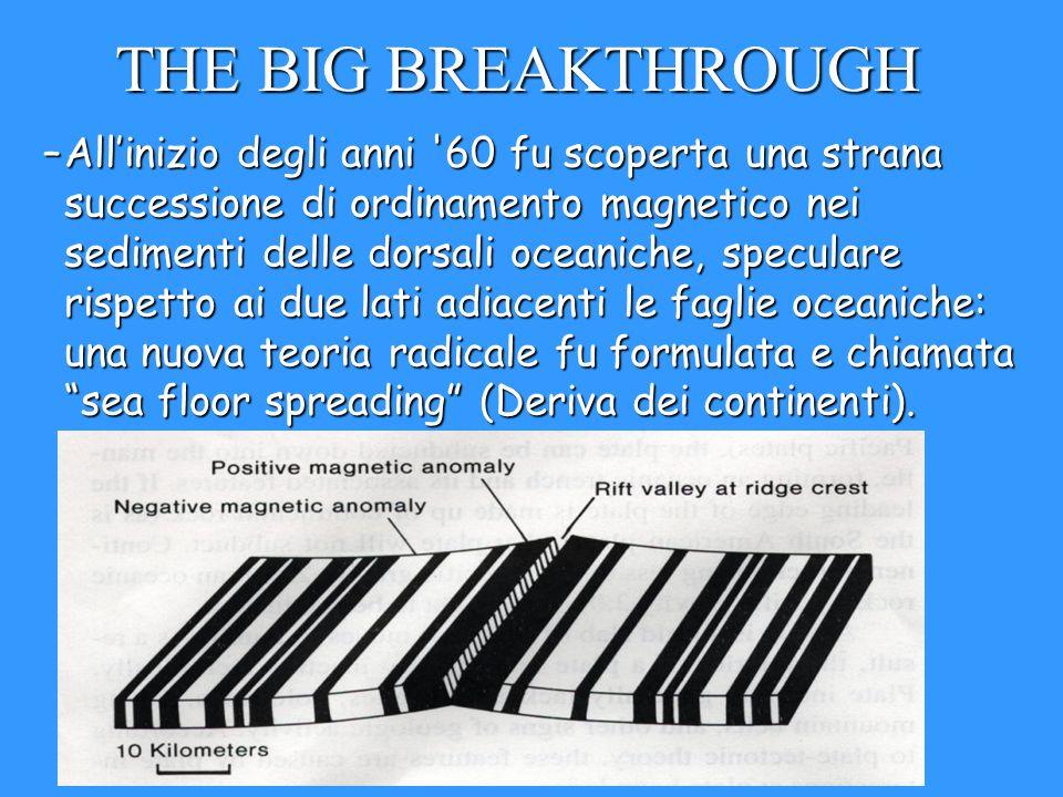 THE BIG BREAKTHROUGH
