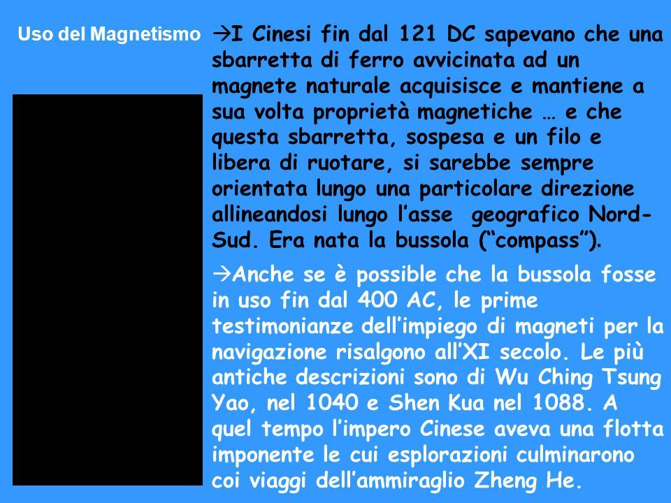 Uso del Magnetismo