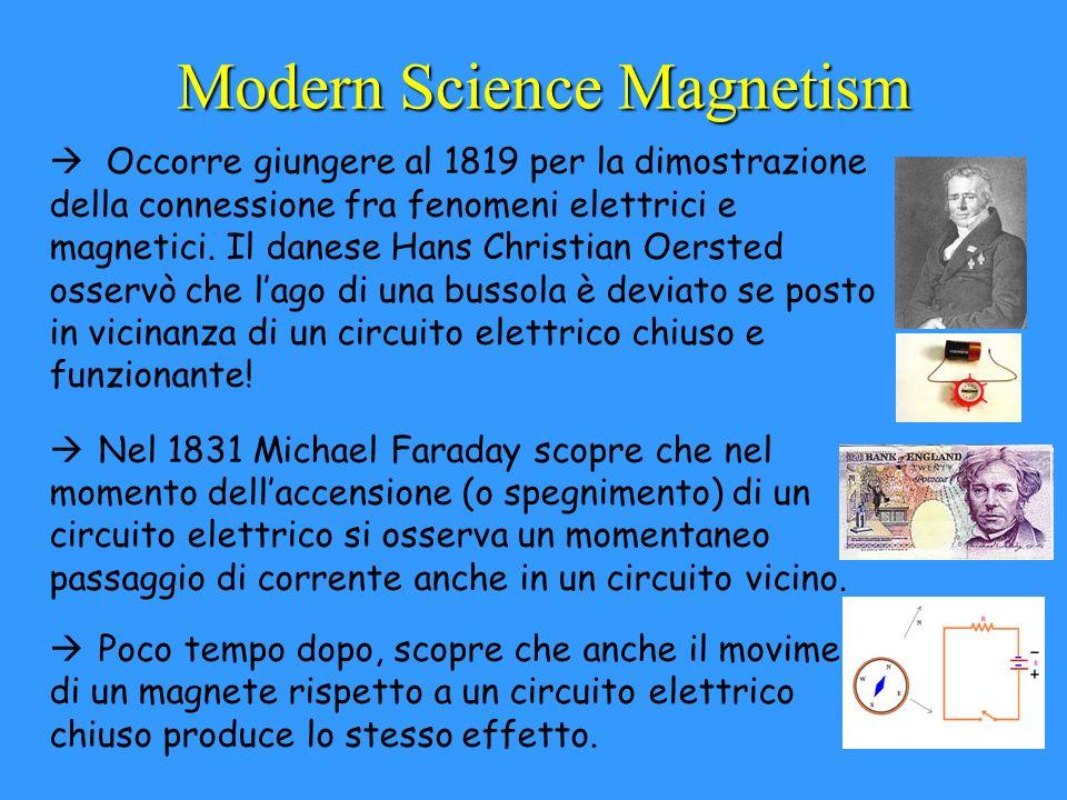 Modern Science Magnetism