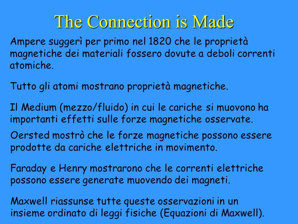 The Connection is Made Ampere suggerì per primo nel 1820 che le proprietà magnetiche dei materiali fossero dovute a deboli correnti atomiche.