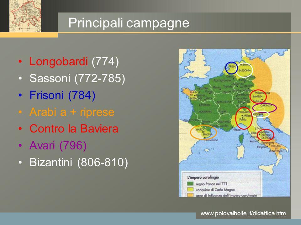Principali campagne Longobardi (774) Sassoni (772-785) Frisoni (784)