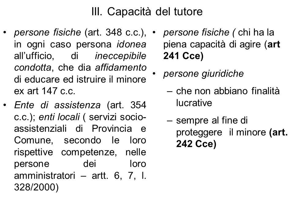III. Capacità del tutore