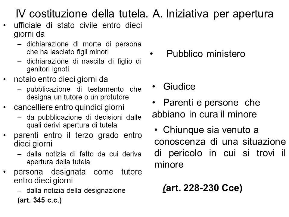 IV costituzione della tutela. A. Iniziativa per apertura