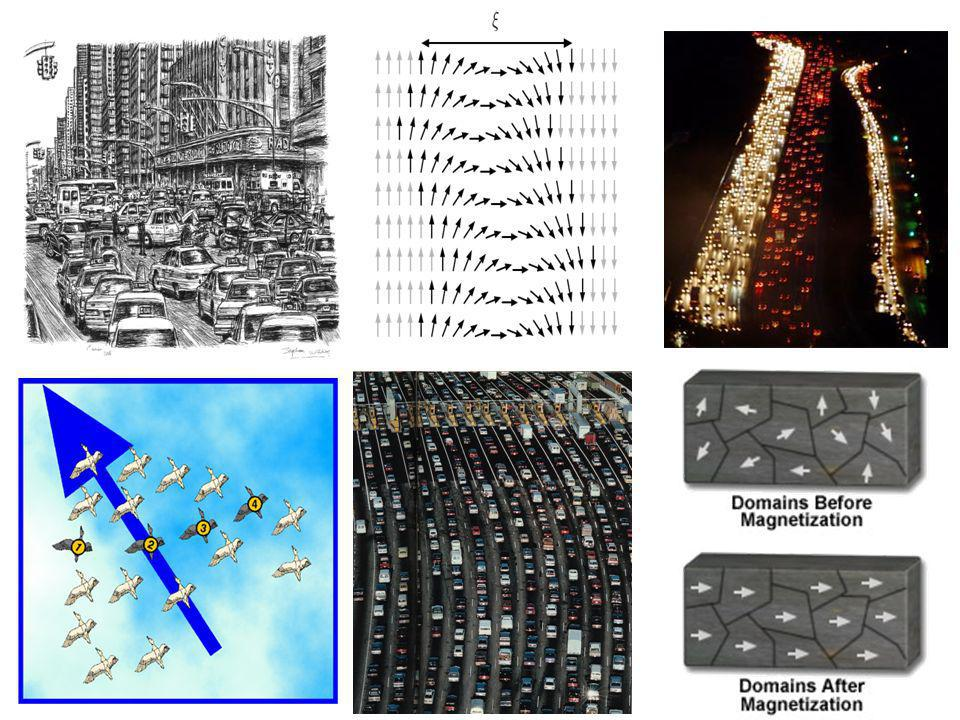 Una delle principali difficoltà nella fisica della materia è la descrizione completa dei complessi effetti di interazione che avvengono nello stato solido.