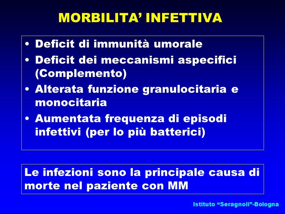 MORBILITA' INFETTIVA Deficit di immunità umorale