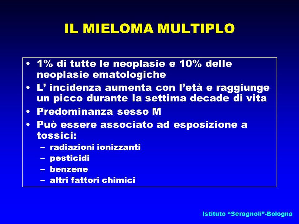 IL MIELOMA MULTIPLO 1% di tutte le neoplasie e 10% delle neoplasie ematologiche.