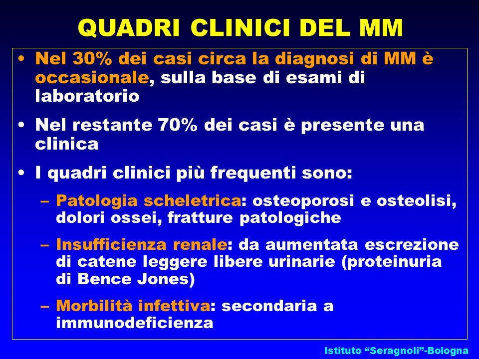 QUADRI CLINICI DEL MM Nel 30% dei casi circa la diagnosi di MM è occasionale, sulla base di esami di laboratorio.