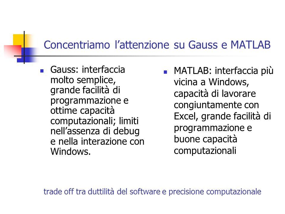 Concentriamo l'attenzione su Gauss e MATLAB