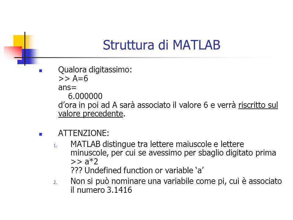 Struttura di MATLAB Qualora digitassimo: >> A=6 ans= 6.000000 d'ora in poi ad A sarà associato il valore 6 e verrà riscritto sul valore precedente.