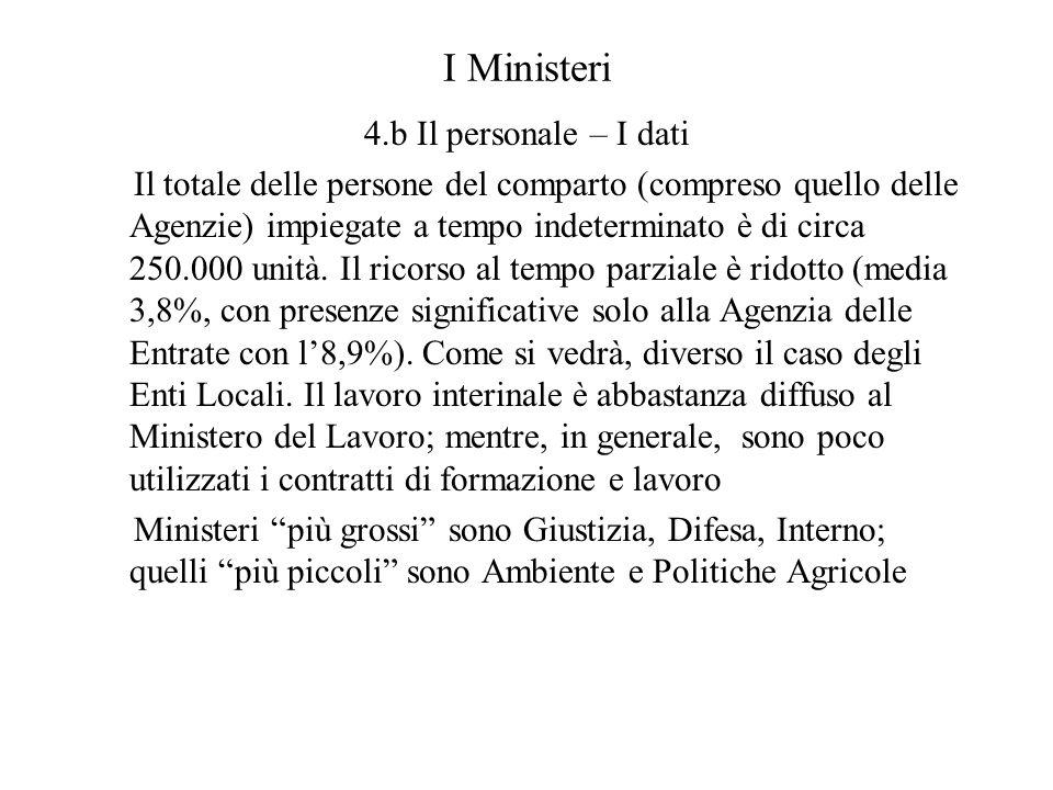 I Ministeri 4.b Il personale – I dati