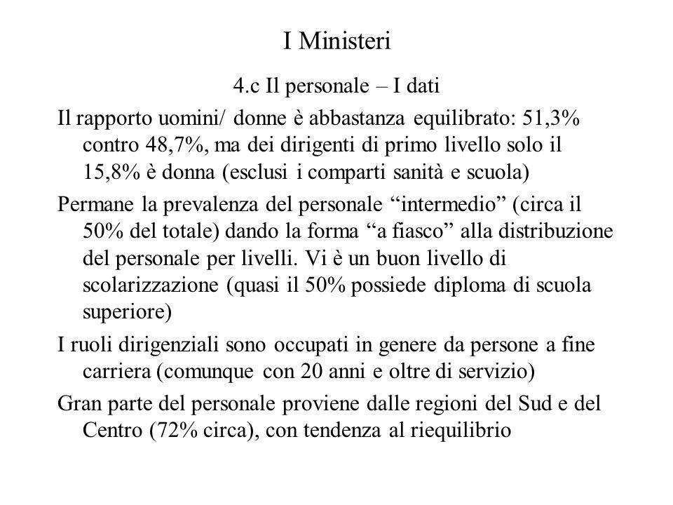 I Ministeri 4.c Il personale – I dati