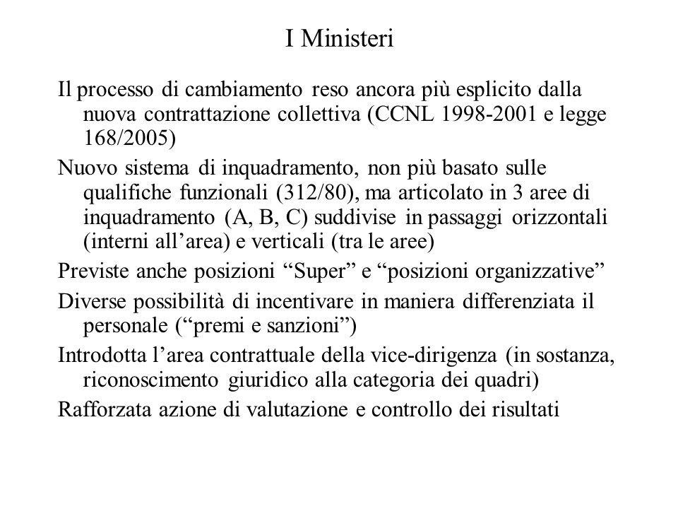 I Ministeri Il processo di cambiamento reso ancora più esplicito dalla nuova contrattazione collettiva (CCNL 1998-2001 e legge 168/2005)