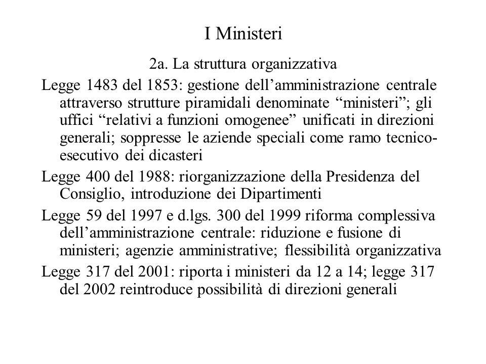 2a. La struttura organizzativa