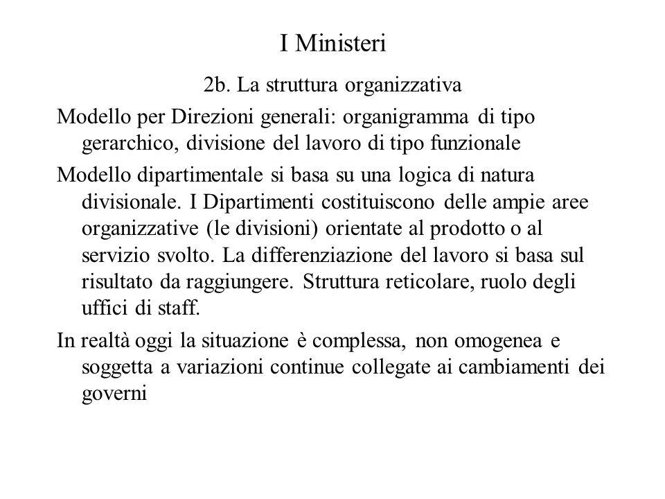 2b. La struttura organizzativa