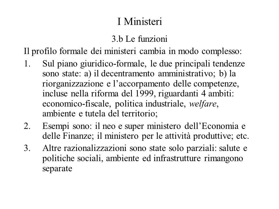 I Ministeri 3.b Le funzioni