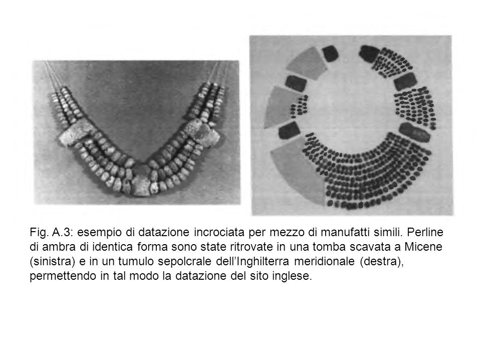 Fig. A.3: esempio di datazione incrociata per mezzo di manufatti simili. Perline di ambra di identica forma sono state ritrovate in una tomba scavata a Micene (sinistra) e in un tumulo sepolcrale dell'Inghilterra meridionale (destra),