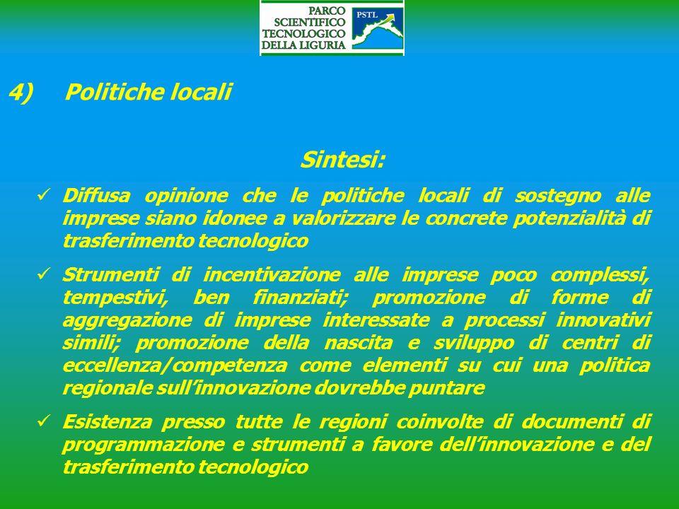 4) Politiche locali Sintesi:
