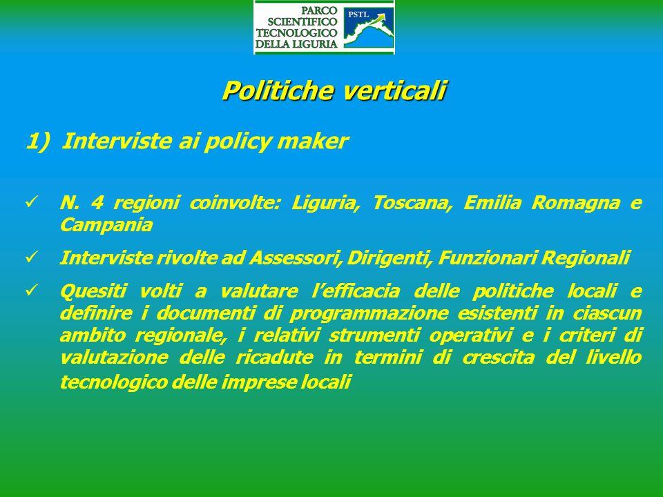 Politiche verticali 1) Interviste ai policy maker