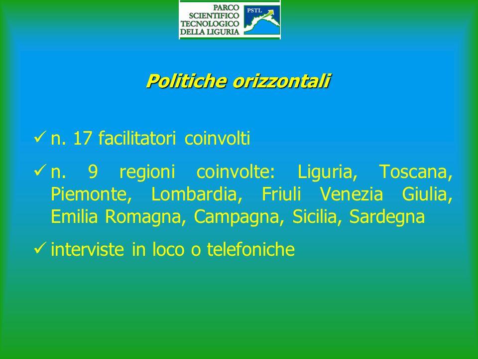 Politiche orizzontali