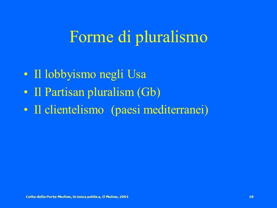 Forme di pluralismo Il lobbyismo negli Usa Il Partisan pluralism (Gb)