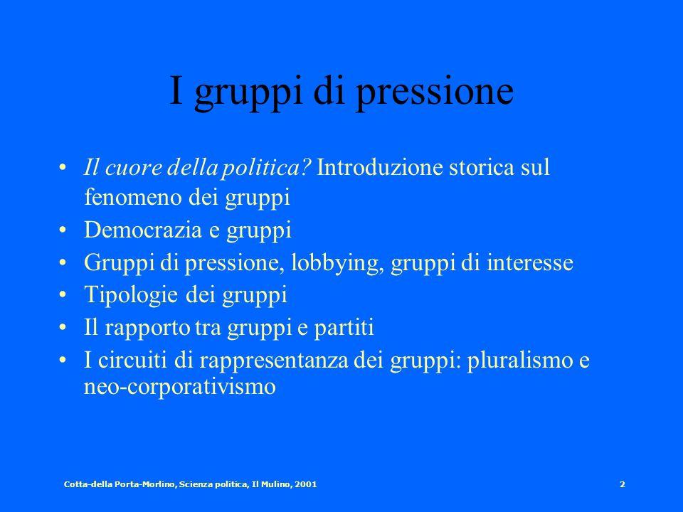 I gruppi di pressione Il cuore della politica Introduzione storica sul fenomeno dei gruppi. Democrazia e gruppi.