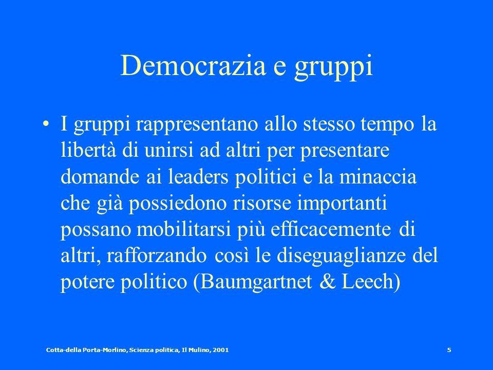 Democrazia e gruppi