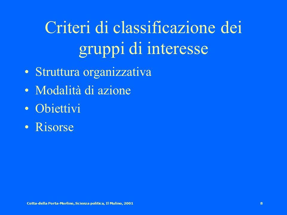 Criteri di classificazione dei gruppi di interesse