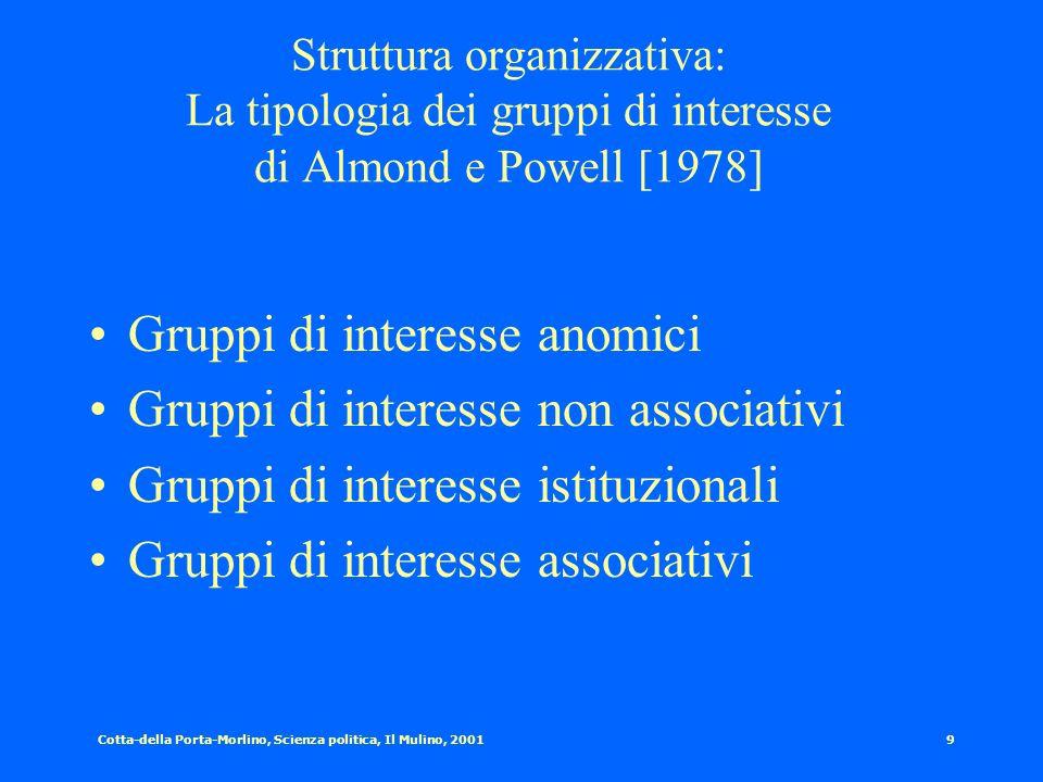 Gruppi di interesse anomici Gruppi di interesse non associativi