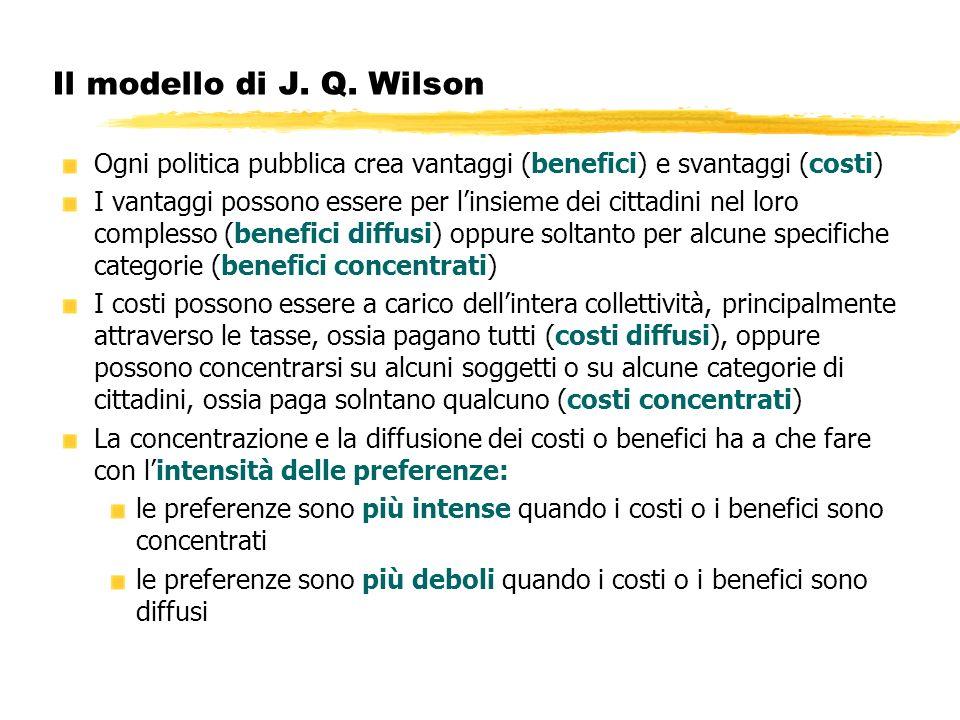 Il modello di J. Q. WilsonOgni politica pubblica crea vantaggi (benefici) e svantaggi (costi)