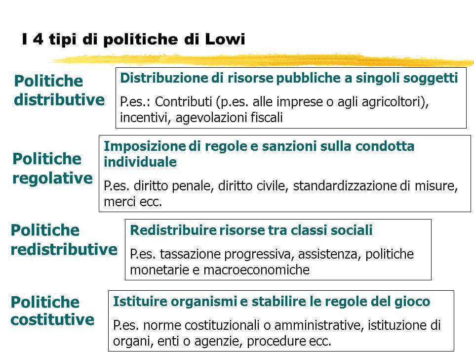 I 4 tipi di politiche di Lowi