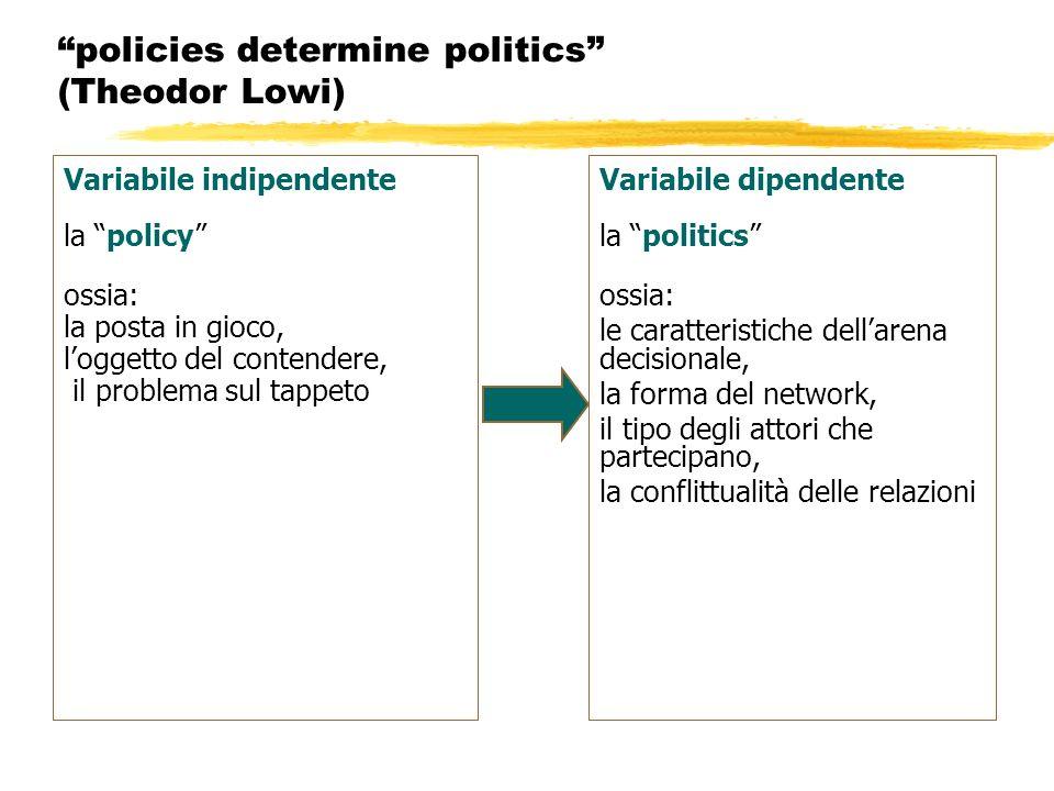 policies determine politics (Theodor Lowi)
