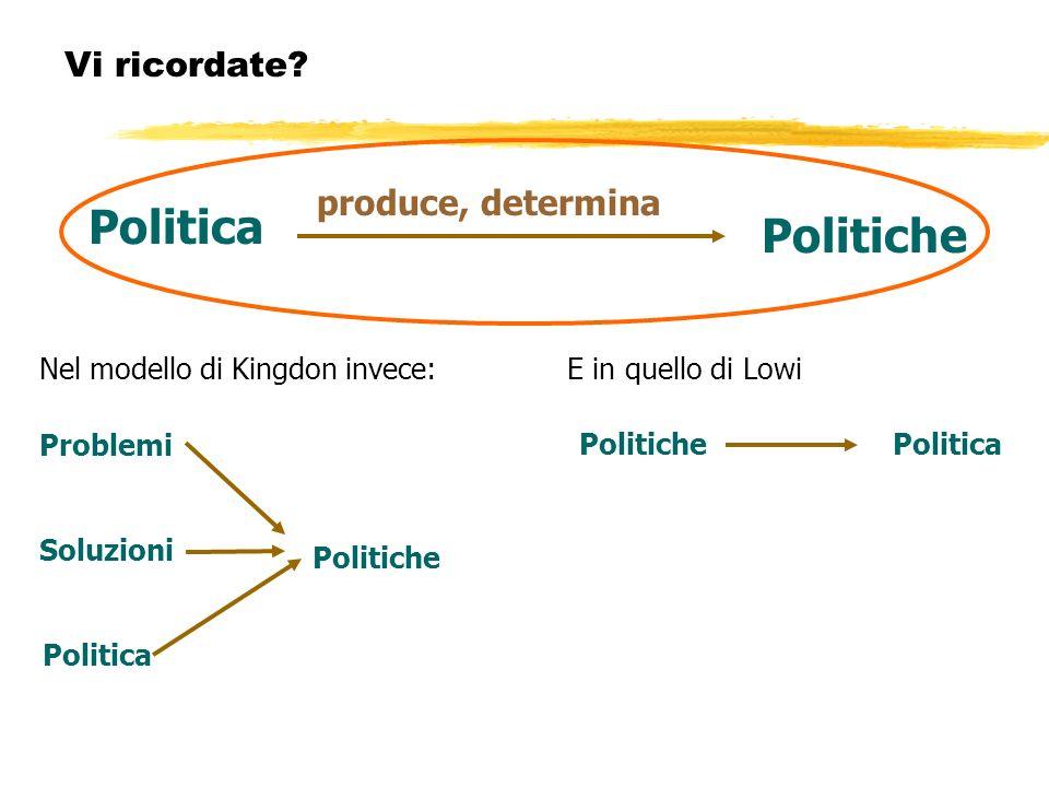 Politica Politiche Vi ricordate produce, determina