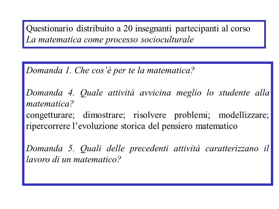 Questionario distribuito a 20 insegnanti partecipanti al corso La matematica come processo socioculturale