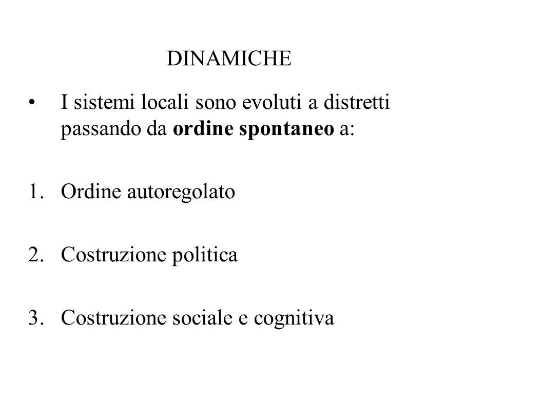 DINAMICHE I sistemi locali sono evoluti a distretti passando da ordine spontaneo a: Ordine autoregolato.