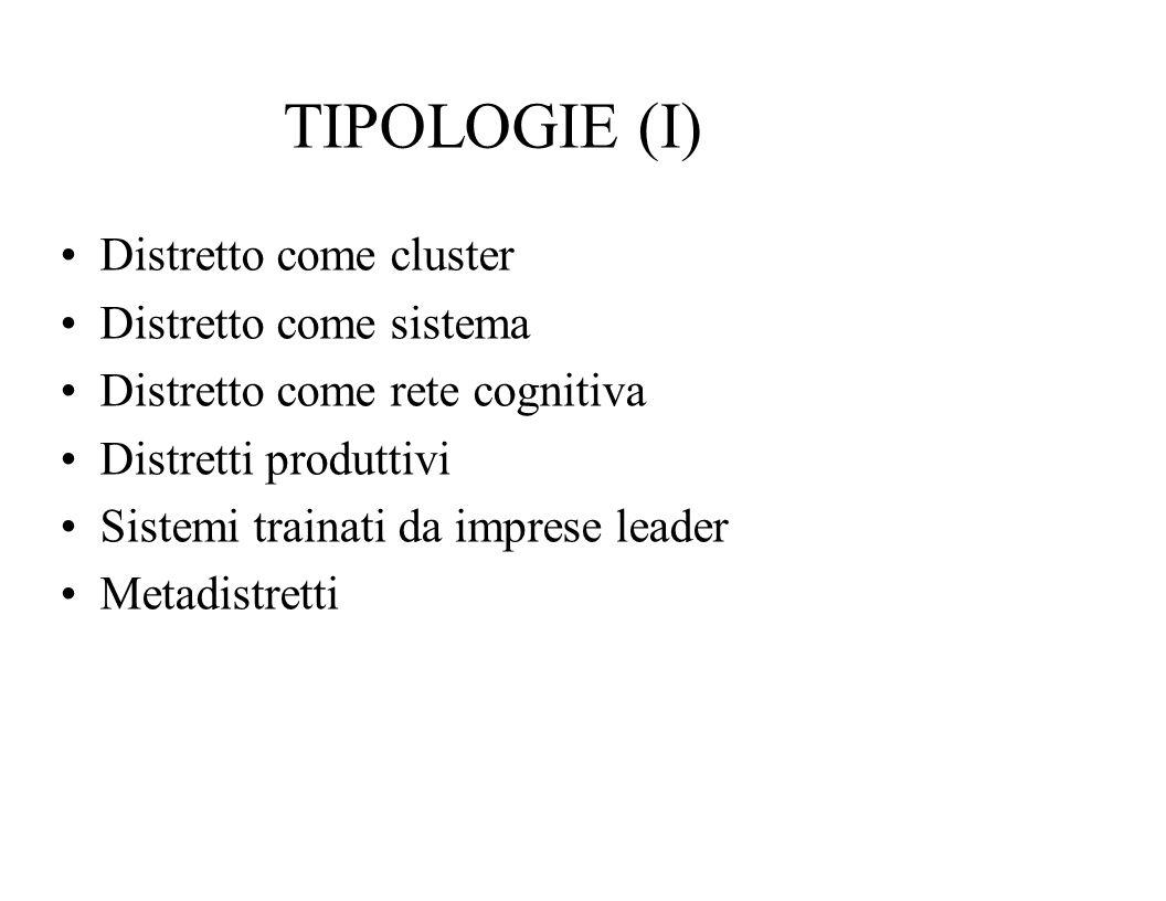 TIPOLOGIE (I) Distretto come cluster Distretto come sistema