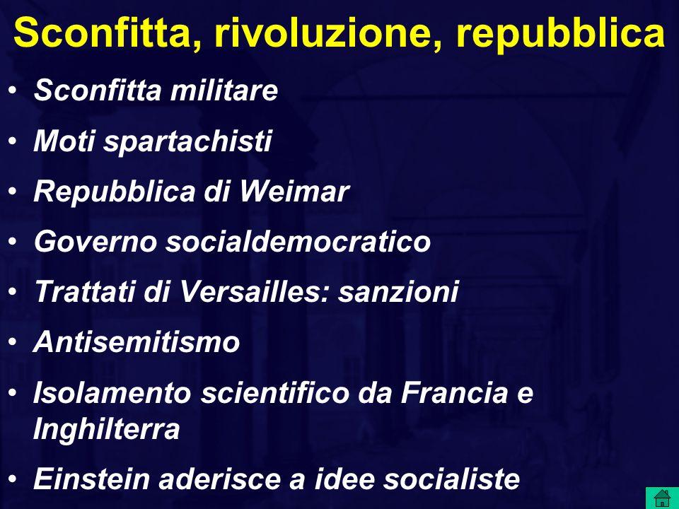 Sconfitta, rivoluzione, repubblica