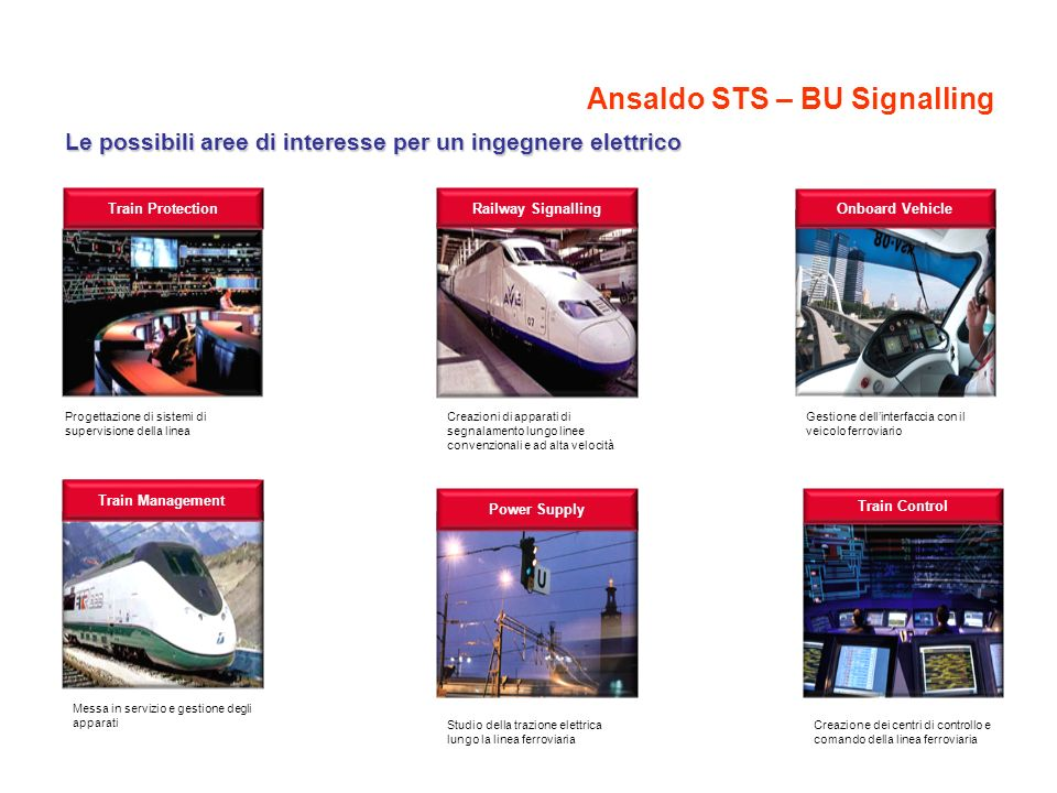 Ansaldo STS – BU Signalling