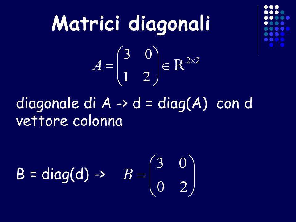 Matrici diagonalidiagonale di A -> d = diag(A) con d vettore colonna. B = diag(d) ->