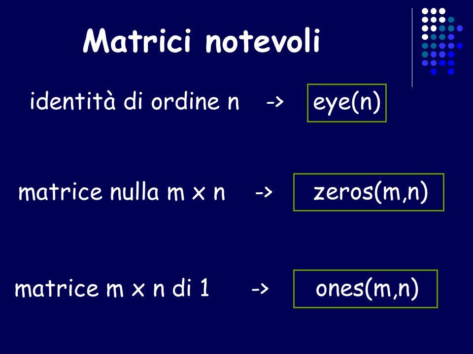 Matrici notevoli identità di ordine n -> eye(n)